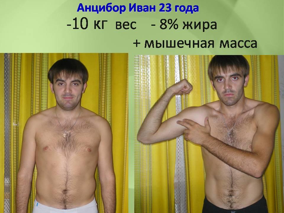 Упражнения для снижения веса в домашних условиях и в